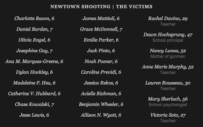 víctimas del tiroteo de Newtown